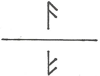 Drehung Ansuz Rune