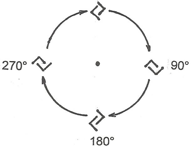 Rotation Jera Rune